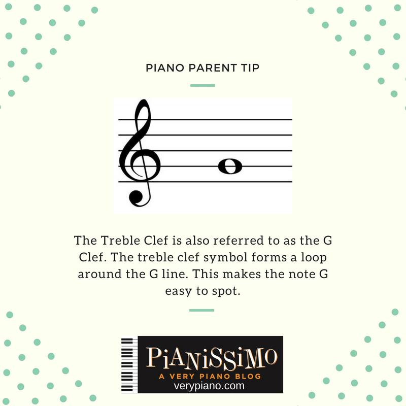 Piano Parent Tips Pianissimo